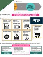 infografia_asociaciones