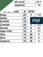 TDR Infest Unit XP Chart - Final