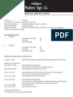 Technical Report Uninor