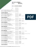 PENSUM ING. CIVIL.pdf