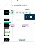 programacion_PS1
