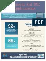 Parent Academy_Financial Aid 101 (2)
