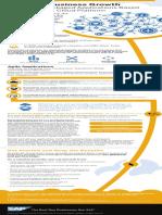 Infographic_PE4AD_032016