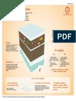 Infografia Minhocasa.pdf