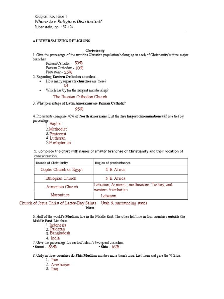 6 1 | Christian Denomination (55 views)