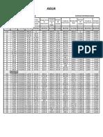 Steam_tables_SI.pdf