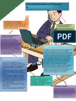 Universidad Fermin Toro Infografia de rachell paiva