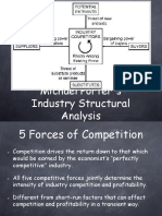 Michael Porter's Industry Structural Analysis