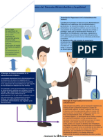 Universidad Fermin Toro Infografia de Carlos Padilla