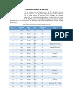 Análisis-Práctica-1-Fisiología