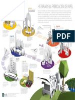 Infografia Historia Papel