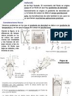 7-conveccion_libre.ppt