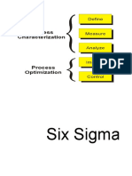 Six Sigma Template Kit