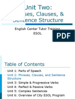 2405 Unit 2-Phrases, Clauses, Sentence Structure