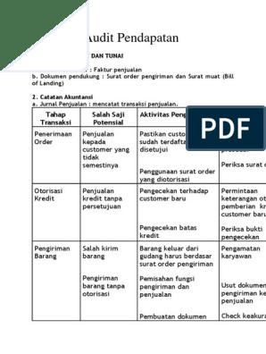 Prosedur Audit Pendapatan