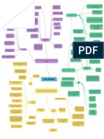 mind map unit 2 technology systems1 pdf  1