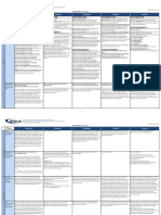 PPP ComparativeTable February 2013