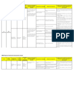 Tipologia_PIP_Sector_Vivienda.pdf
