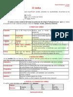 1.10 Ficha Informativa Verbo