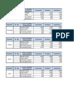 DQ Scorecard