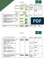 Calendario Doctorado Actividades Formativas 2016-2017