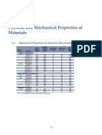 Fundamentals of Machine Elements_ CRC Press (2014)_Appendix_A Physical and Mechanical Properties of Materials
