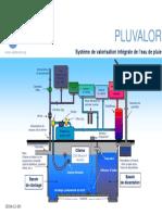 PLUVALOR Système de valorisation intégrale de l'eau de pluie