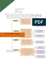 284782791-Actividad-Semana-2 (1).docx
