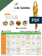 7-Meal-Plan-ES.pdf