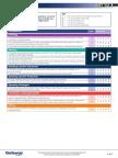 B1 UNIT 1 CEFR Checklist