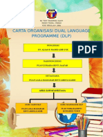 Carta Organisasi Dlp SK TTS  2017