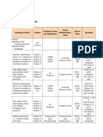 f01 Training Activity Matrix