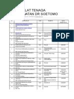 Tarif Diklat Tenaga Keperawatan Dr Soetomo