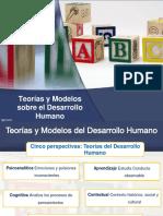 Teorías y Modelos Del Desarrollo Humano