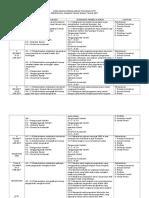 RPT Pendidikan Jasmani 6 v2