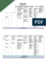 Scheme of Work f5 2017