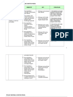 Perancangan Strategik Kelab Doktor Muda Sksg2014