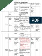 Y7 English Lesson Plan T2 2015-2016
