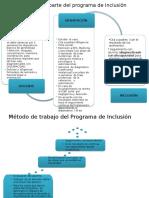 Ruta Del Programa de Inclusión