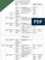 Y7 English Lesson Plan T3 2015-2016