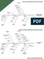 Analisis Fishbone Promkes