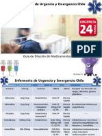 Guia de Dilucion de Medicamentos IV de Urgencia