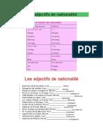 Les Adjectifs des Nationalités