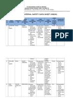 Reagen Material Safety Data Sheet