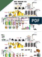 Alur Proses Produksi Baru1 2014
