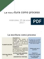 la escritura como proceso