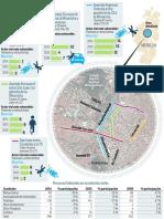 Puntos de mayor mortalidad vial en Medellín