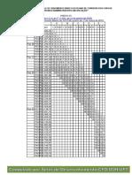 Tabela de Estrutura e de Vencimento Básico Do Plano de Carreira Dos Cargos Técnico