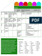 animal plant and environmental systems plan of study