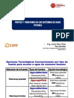 01 Partes y Funciones de SAP